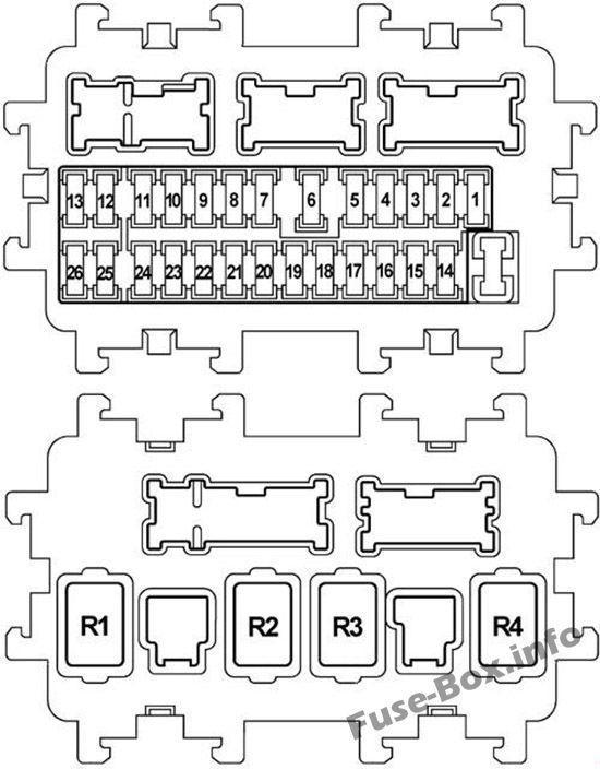 Instrument panel fuse box diagram: Nissan Teana (2009-2014)