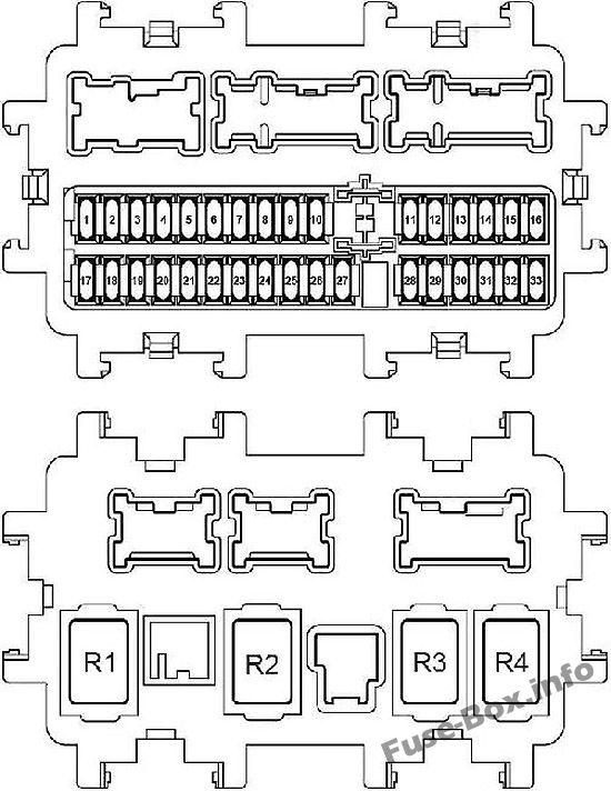 Instrument panel fuse box diagram: Nissan X-Trail (2013-2018)