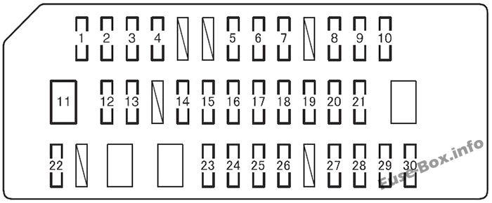 Instrument panel fuse box diagram: Toyota 4Runner (2010, 2011, 2012, 2013, 2014, 2015, 2016, 2017)