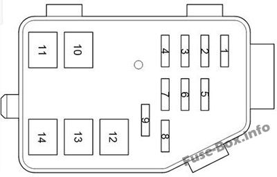 Engine Compartment Additional Fuse Box diagram: Toyota HiAce (2005-2012)