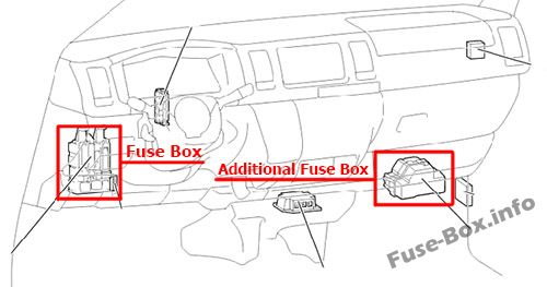 The location of the fuses in the passenger compartment (LHD): Toyota HiAce (2014-2018-..)