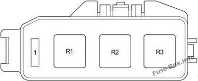 Additional Fuse Box: Toyota Highlander (2001, 2002, 2003, 2004, 2005, 2006, 2007)