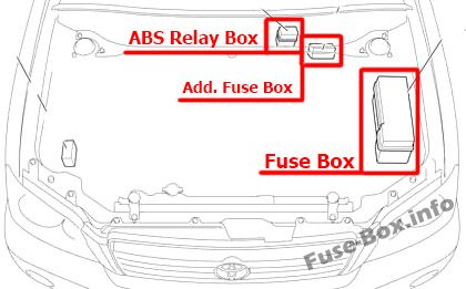 The location of the fuses in the engine compartment: Toyota Highlander (2001-2007)