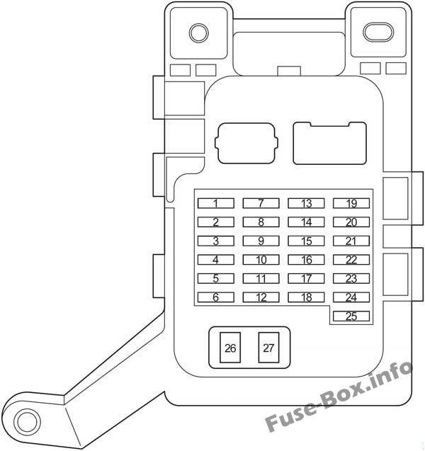 Instrument panel fuse box diagram: Toyota Highlander (2001, 2002, 2003, 2004, 2005, 2006, 2007)