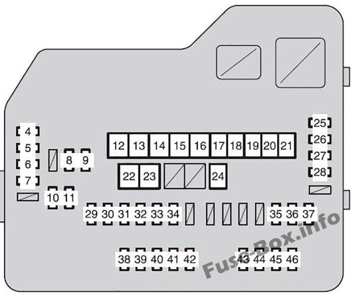 Under-hood fuse box diagram: Toyota Highlander (2008, 2009, 2010)