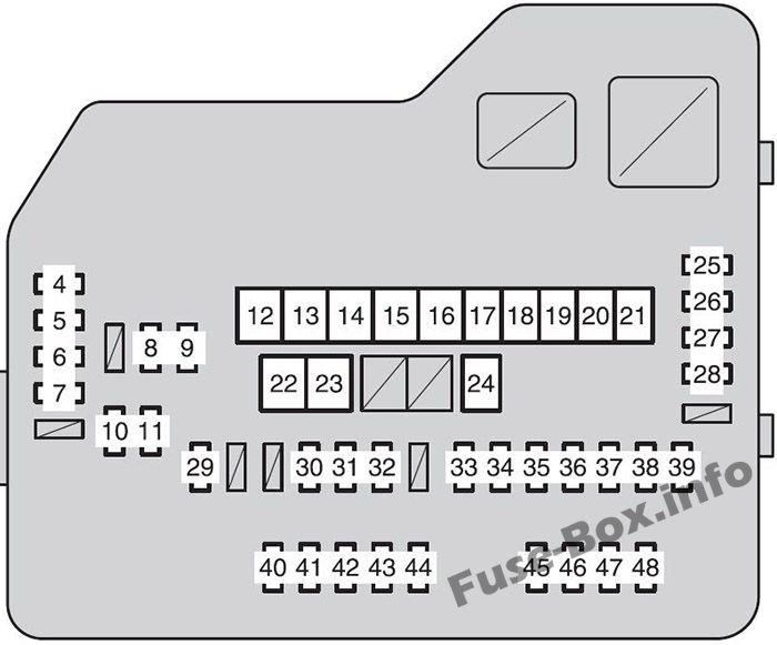 Under-hood fuse box diagram: Toyota Highlander (2011, 2012, 2013)
