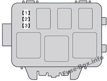 Additional Fuse Box: Toyota Highlander (2008, 2009, 2010)