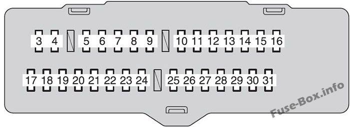 Instrument panel fuse box diagram: Toyota Highlander (2008, 2009, 2010)