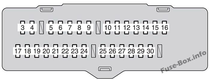 Instrument panel fuse box diagram: Toyota Highlander (2011, 2012, 2013)