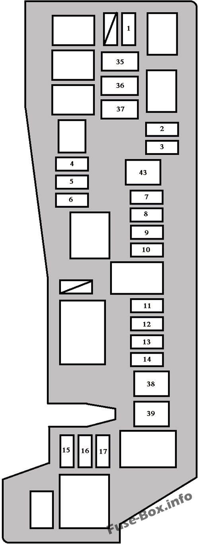 Under-hood fuse box diagram: Toyota Matrix (2003, 2004, 2005, 2006, 2007, 2008)