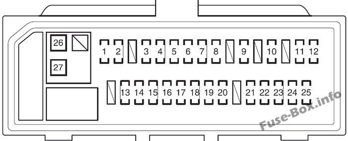 Instrument panel fuse box diagram: Toyota Matrix (2009, 2010, 2011, 2012, 2013, 2014)