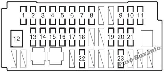 Instrument panel fuse box diagram: Toyota Prius C (2012-2017)