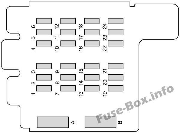 Instrument panel fuse box diagram: Chevrolet Astro
