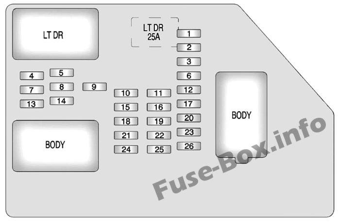 Instrument panel fuse box diagram: Chevrolet Avalanche (2011, 2012, 2013)