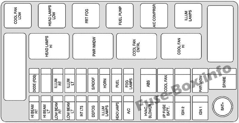 Under-hood fuse box diagram: Chevrolet Aveo (Hatchback) (2007, 2008)