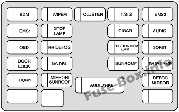 Instrument panel fuse box diagram: Chevrolet Aveo (2009, 2010, 2011)