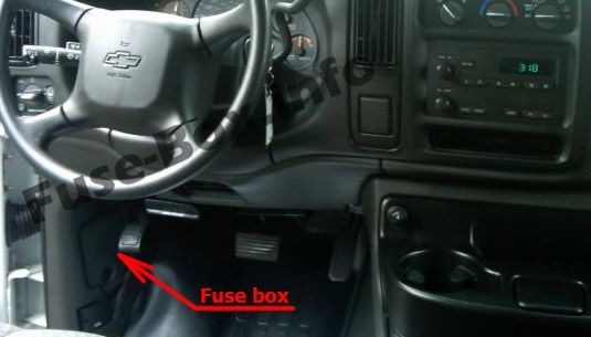 The location of the fuses in the passenger compartment: Chevrolet Express (1996-2002)