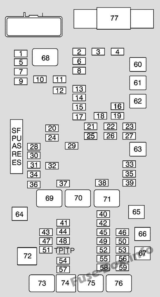 Under-hood fuse box diagram: Chevrolet Express (2008, 2009)