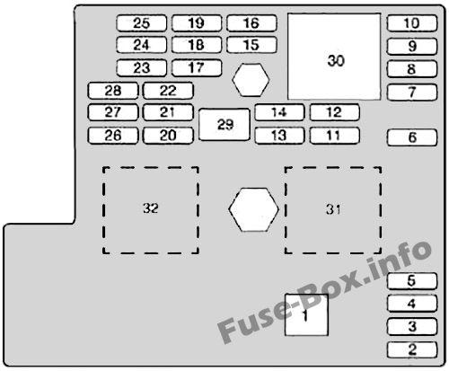 Interior fuse box diagram: Chevrolet HHR