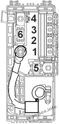 Engine Pre-Fuse Box: Chevrolet Orlando