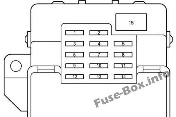 Instrument panel fuse box diagram: Toyota Tacoma (2001, 2002, 2003, 2004)