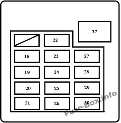 Instrument panel fuse box diagram: Toyota Tundra (2000)