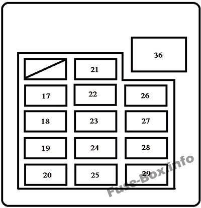 Instrument panel fuse box diagram: Toyota Tundra (2001, 2002)