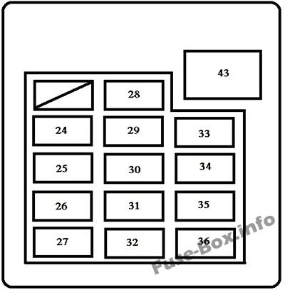 Instrument panel fuse box diagram: Toyota Tundra (2003, 2004)