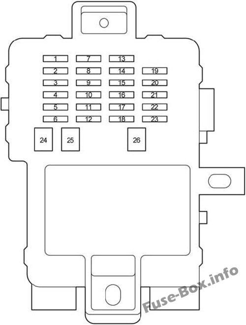 Instrument panel fuse box diagram: Toyota Tundra (Double Cab) (2004, 2005, 2006)