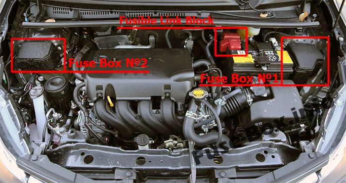 The location of the fuses in the engine compartment: Toyota Yaris / Echo / Vitz (2011-2018)