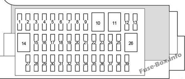 Instrument panel fuse box diagram: Toyota Yaris / Echo / Vitz (2011-2018)