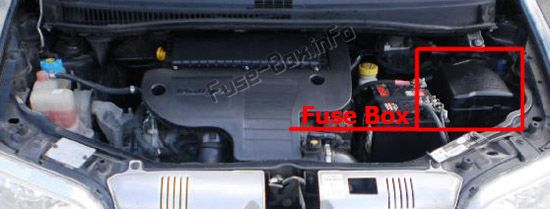 The location of the fuses in the engine compartment: Fiat Idea (2003-2012)