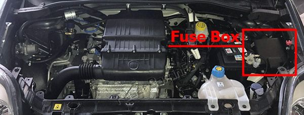 The location of the fuses in the engine compartment: Fiat Punto (2014, 2015, 2016, 2017, 2018, 2019)