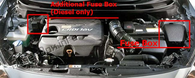 The location of the fuses in the engine compartment: Hyundai i30 (2012-2016)