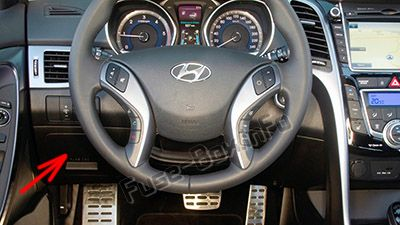 The location of the fuses in the passenger compartment (LHD): Hyundai i30 (2012-2016)