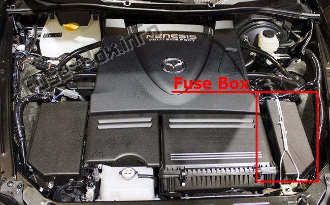 The location of the fuses in the engine compartment: Mazda RX-8 (2004-2011)