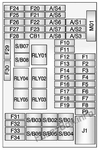 Instrument panel fuse box diagram: Buick Encore (2013, 2014, 2015, 2016)