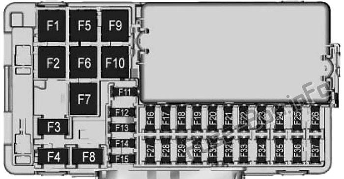 Instrument panel fuse box diagram: Buick Envision (2016, 2017, 2018, 2019-..)