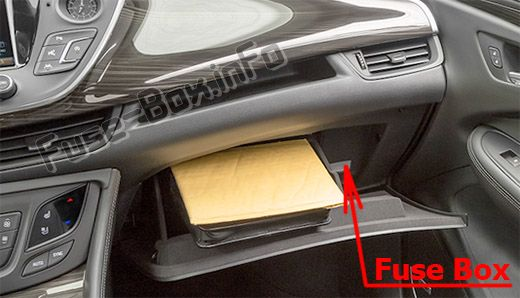 The location of the fuses in the passenger compartment: Buick Envision