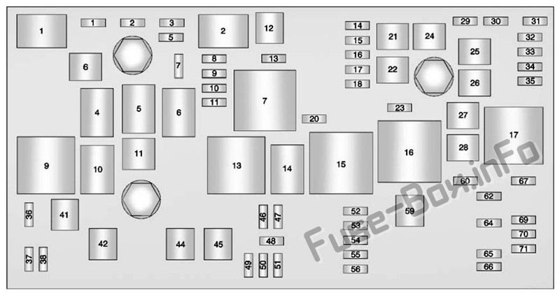 Under-hood fuse box diagram: Buick LaCrosse (2010, 2011, 2012)