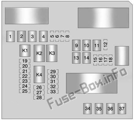Trunk fuse box diagram: Buick LaCrosse (2010, 2011, 2012)