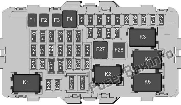 Instrument panel fuse box diagram: Buick LaCrosse (2017, 2018, 2019-..)