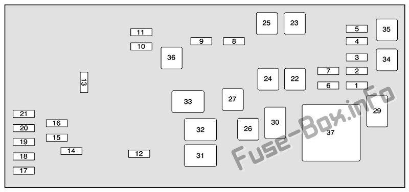 Under-hood fuse box diagram: Buick Lucerne (2008, 2009, 2010, 2011)