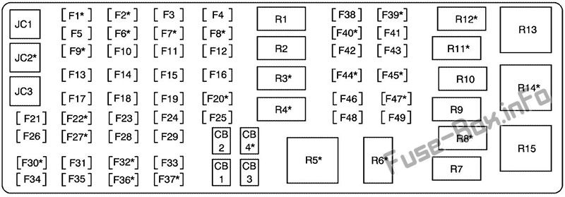 Interior fuse box diagram: Buick Lucerne (2006, 2007)