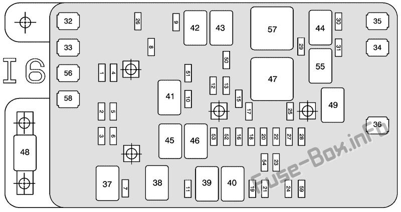 Under-hood fuse box diagram: Buick Rainier (L6) (2007)