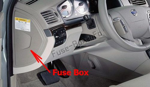 The location of the fuses in the passenger compartment: Volvo S80 (1999-2006)