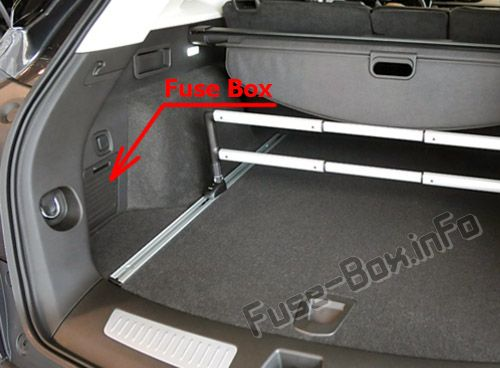 The location of the fuses in the trunk: Cadillac XT5