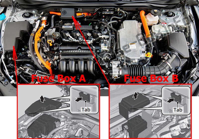 The location of the fuses in the engine compartment: Honda Insight (2019)