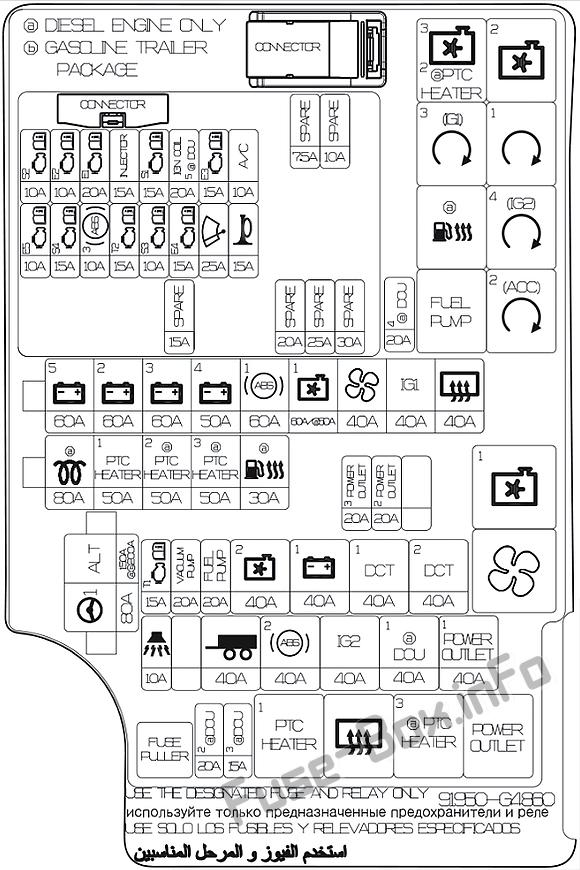 Under-hood fuse box diagram: Hyundai i30 (2019 (UK))