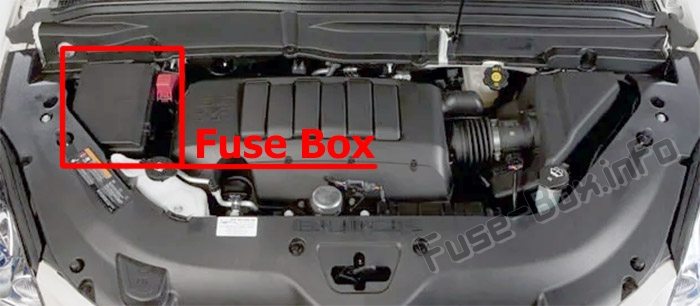 The location of the fuses in the engine compartment: Buick Enclave (2008-2017)
